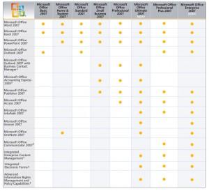 Office 2007 versioner